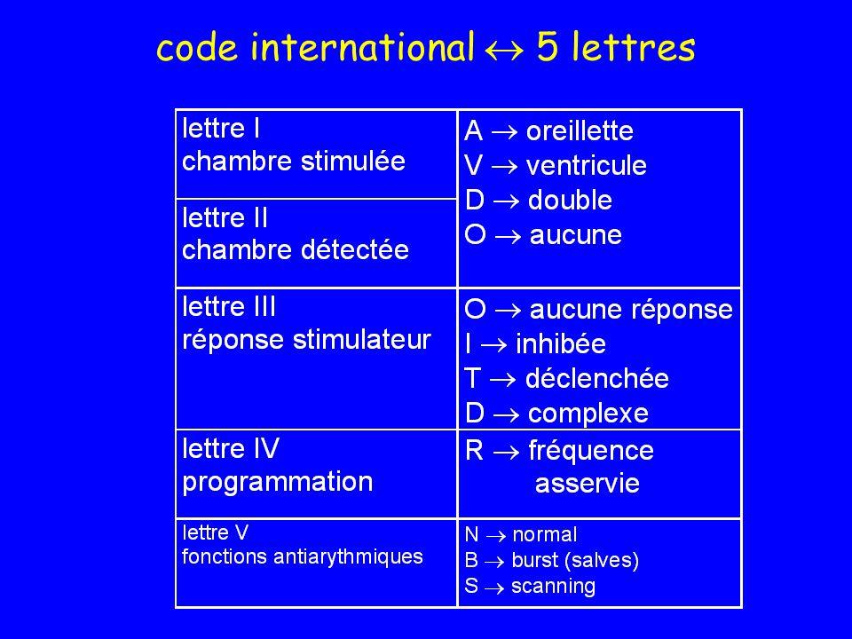 Prise en charge POST-OPERATOIRE 1) vérification programmation 2) rétablissement programmation de base