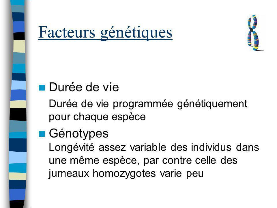 Facteurs génétiques Durée de vie Durée de vie programmée génétiquement pour chaque espèce Génotypes Longévité assez variable des individus dans une mê