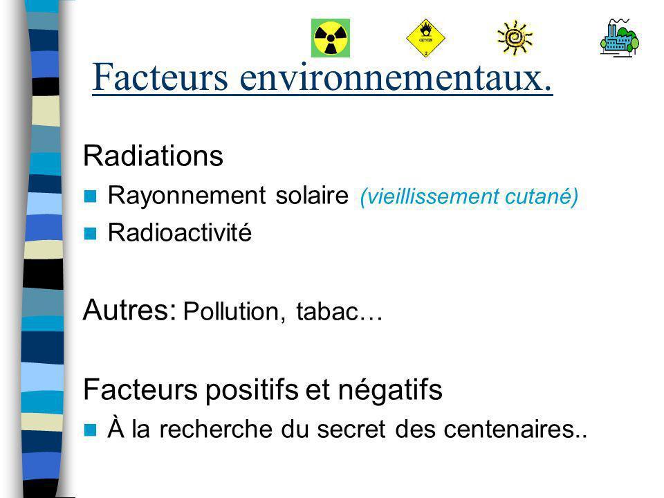 Facteurs environnementaux. Radiations Rayonnement solaire (vieillissement cutané) Radioactivité Autres: Pollution, tabac… Facteurs positifs et négatif