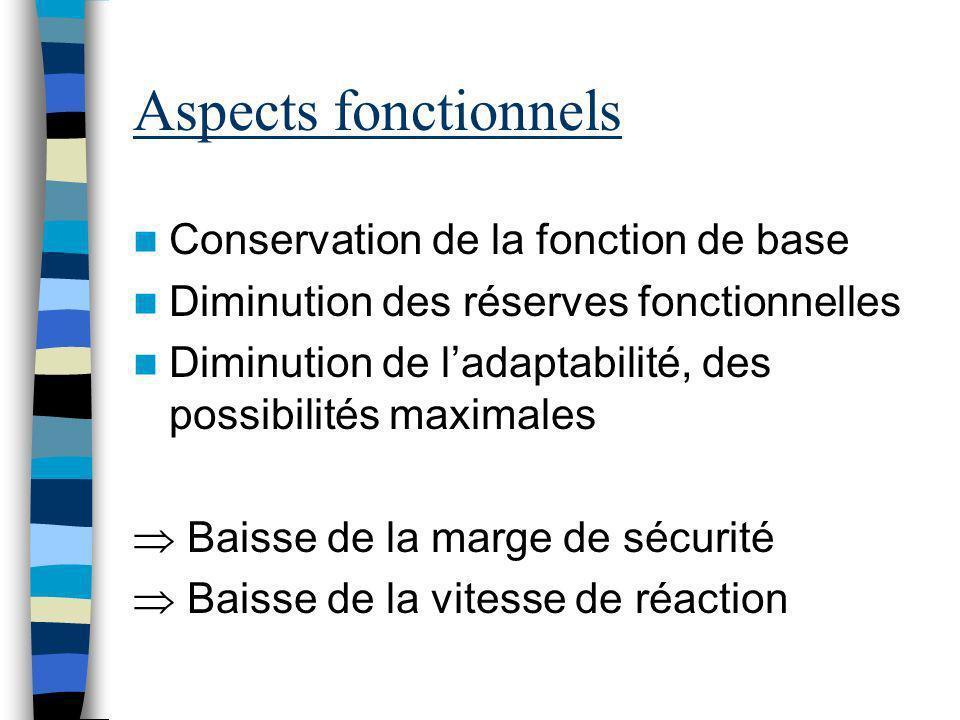 Aspects fonctionnels Conservation de la fonction de base Diminution des réserves fonctionnelles Diminution de ladaptabilité, des possibilités maximale