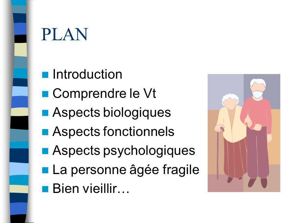 PLAN Introduction Comprendre le Vt Aspects biologiques Aspects fonctionnels Aspects psychologiques La personne âgée fragile Bien vieillir…