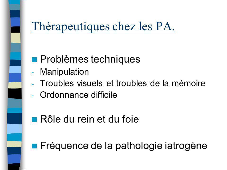 Thérapeutiques chez les PA. Problèmes techniques - Manipulation - Troubles visuels et troubles de la mémoire - Ordonnance difficile Rôle du rein et du