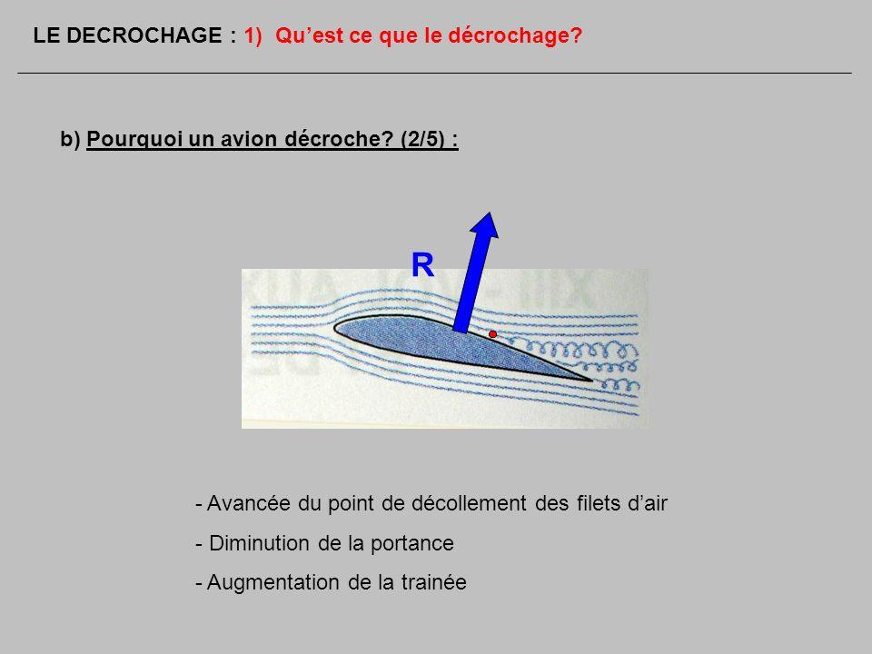 b) Pourquoi un avion décroche? (2/5) : R - Avancée du point de décollement des filets dair - Diminution de la portance - Augmentation de la trainée LE