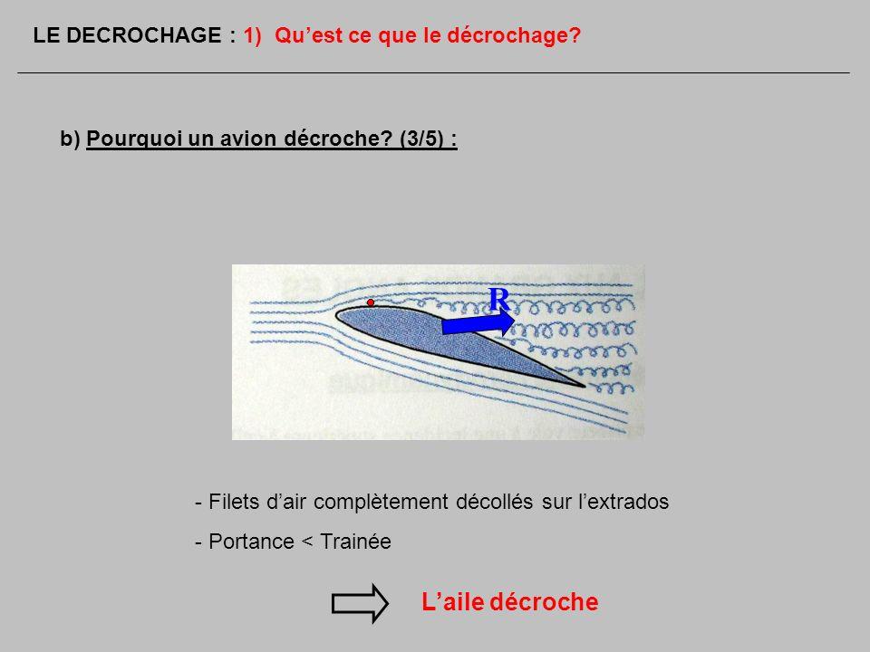 b) Pourquoi un avion décroche? (3/5) : R - Filets dair complètement décollés sur lextrados - Portance < Trainée Laile décroche LE DECROCHAGE : 1) Ques