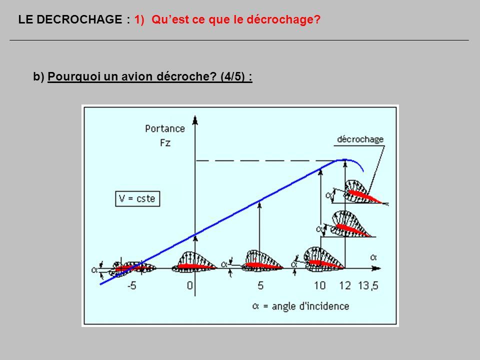b) Pourquoi un avion décroche? (4/5) : LE DECROCHAGE : 1) Quest ce que le décrochage?