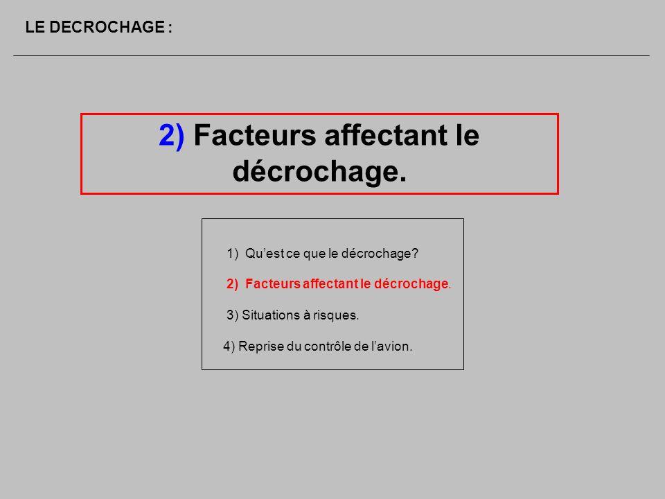 2) Facteurs affectant le décrochage. LE DECROCHAGE : 1) Quest ce que le décrochage? 2) Facteurs affectant le décrochage. 3) Situations à risques. 4) R