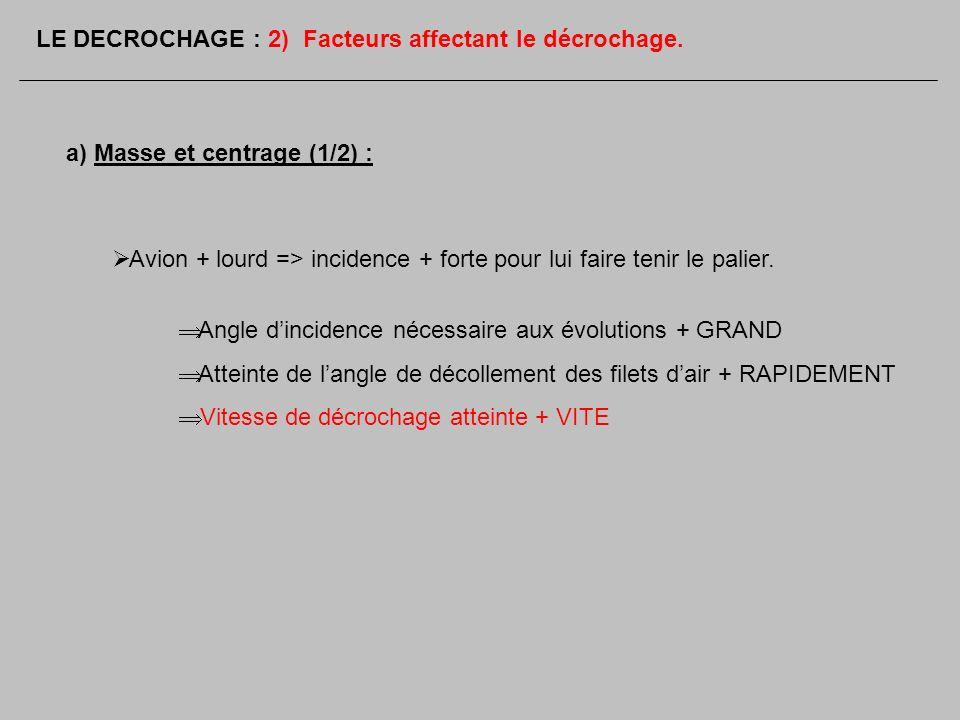 a) Masse et centrage (1/2) : LE DECROCHAGE : 2) Facteurs affectant le décrochage. Avion + lourd => incidence + forte pour lui faire tenir le palier. A