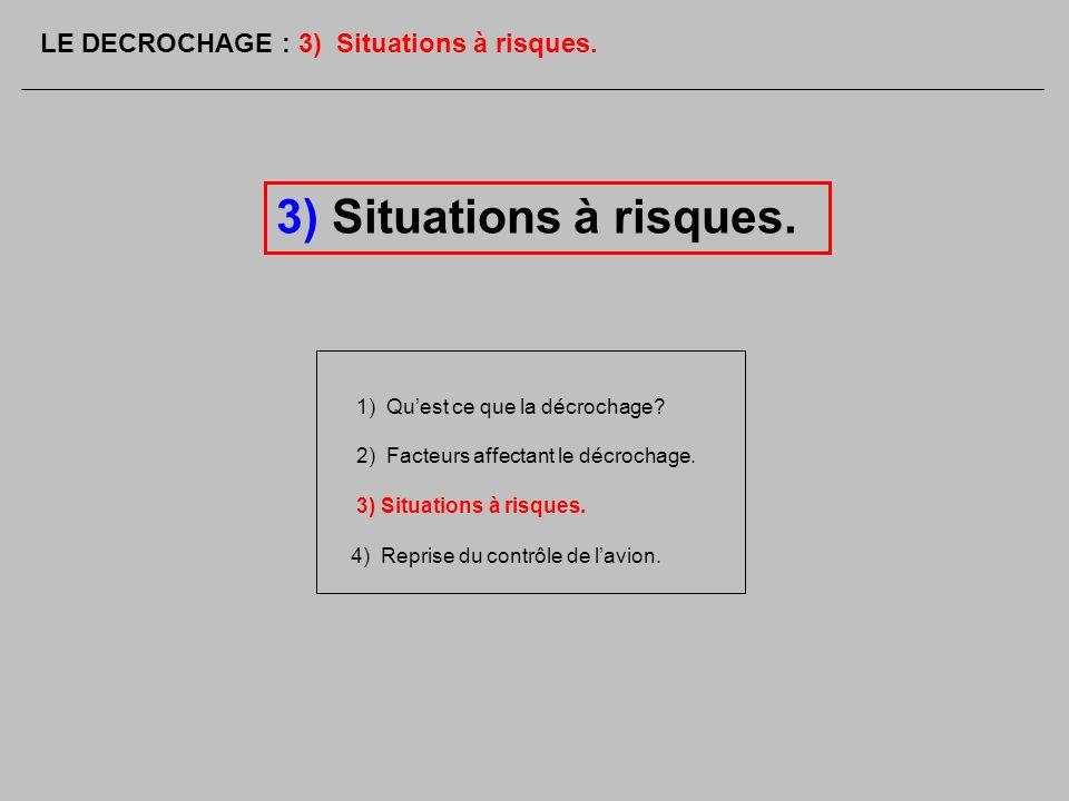 3) Situations à risques. 1) Quest ce que la décrochage? 2) Facteurs affectant le décrochage. 3) Situations à risques. 4) Reprise du contrôle de lavion