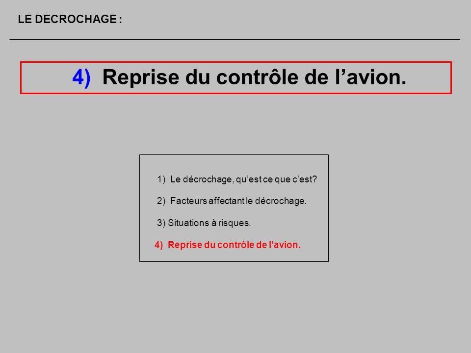 4) Reprise du contrôle de lavion. LE DECROCHAGE : 1) Le décrochage, quest ce que cest? 2) Facteurs affectant le décrochage. 3) Situations à risques. 4