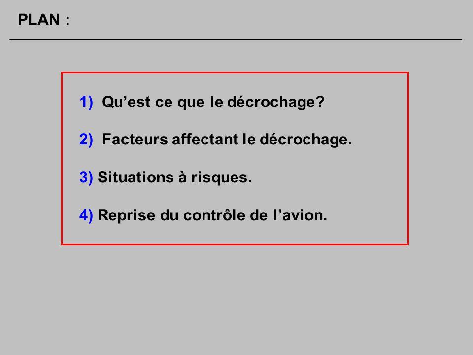 PLAN : 1) Quest ce que le décrochage? 2) Facteurs affectant le décrochage. 3) Situations à risques. 4) Reprise du contrôle de lavion.