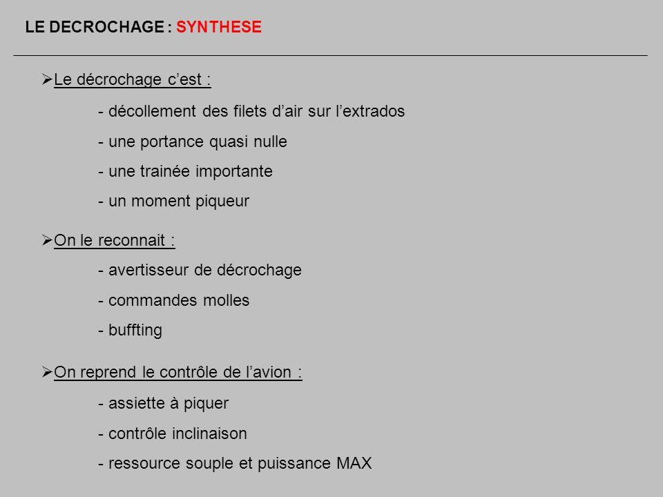 LE DECROCHAGE : SYNTHESE Le décrochage cest : - décollement des filets dair sur lextrados - une portance quasi nulle - une trainée importante - un mom