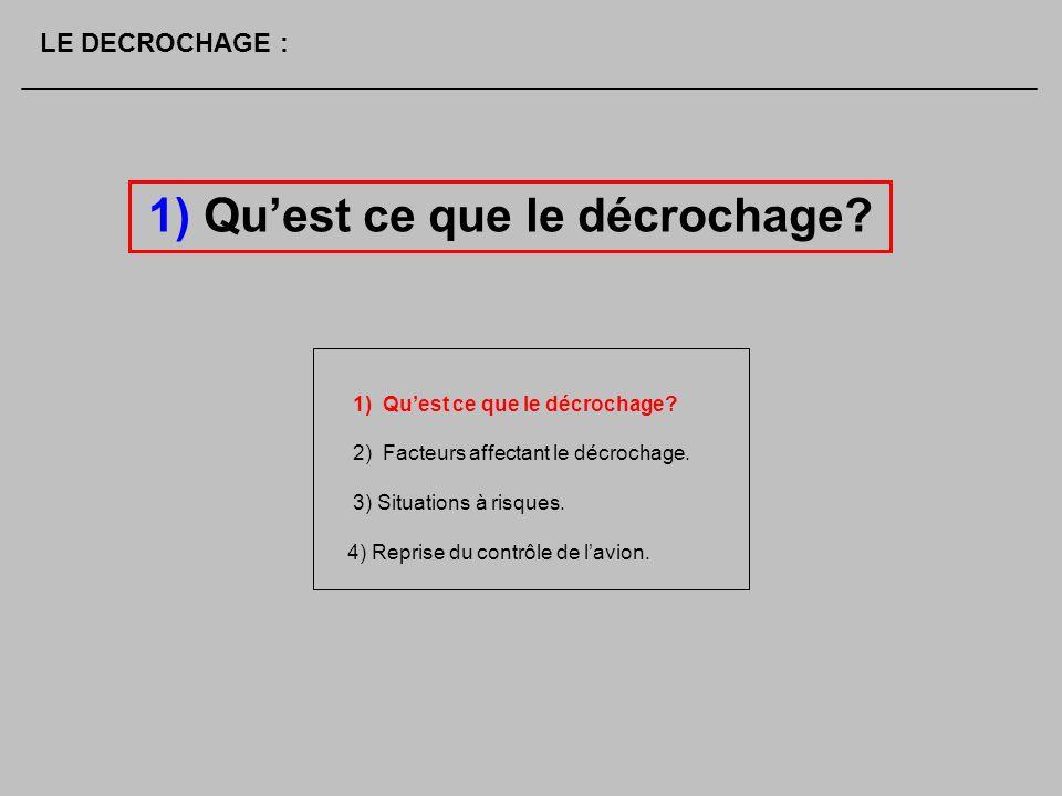 1) Quest ce que le décrochage? 2) Facteurs affectant le décrochage. 3) Situations à risques. 4) Reprise du contrôle de lavion. LE DECROCHAGE :