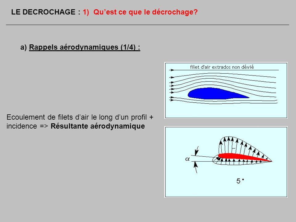 a) Rappels aérodynamiques (1/4) : Ecoulement de filets dair le long dun profil + incidence => Résultante aérodynamique LE DECROCHAGE : 1) Quest ce que