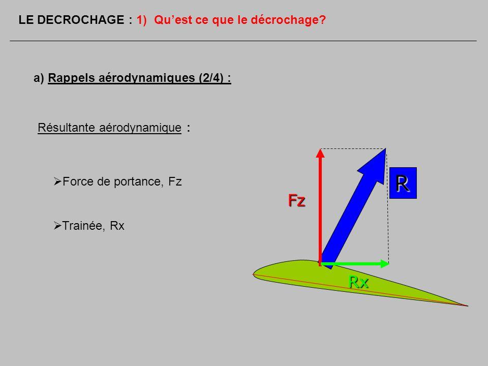 a) Rappels aérodynamiques (2/4) : Résultante aérodynamique : Force de portance, Fz Trainée, Rx R Fz Rx LE DECROCHAGE : 1) Quest ce que le décrochage?
