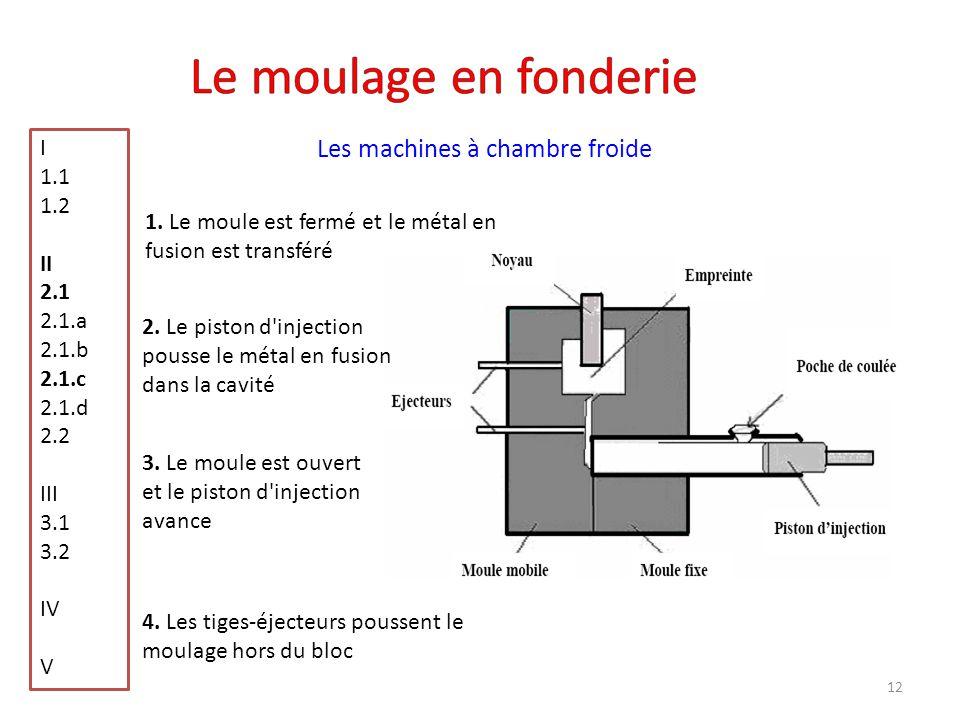 12 I 1.1 1.2 II 2.1 2.1.a 2.1.b 2.1.c 2.1.d 2.2 III 3.1 3.2 IV V Les machines à chambre froide 1. Le moule est fermé et le métal en fusion est transfé