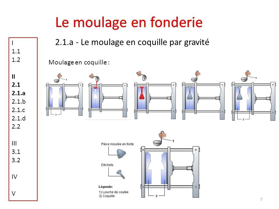 18 3.1 - Le moulage en sable I 1.1 1.2 II 2.1 2.1.a 2.1.b 2.1.c 2.1.d 2.2 III 3.1 3.2 IV V 1: le demi modèle est recouvert de sable 2: ajout du chenal de coulée 3: Retouche si nécessaire 5: Coulée de lalliage 4: Placement du noyau sur les portées 6: Destruction du moule -Sciage du dispositif de coulée -Meulage pour supprimer les bavures