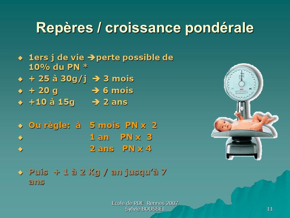 Ecole de PDE Rennes 2007 Sylvie BOUSSEL 11 Repères / croissance pondérale 1ers j de vie perte possible de 10% du PN * 1ers j de vie perte possible de