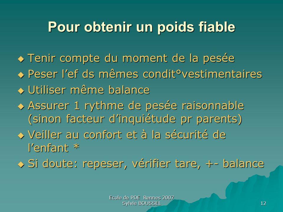 Ecole de PDE Rennes 2007 Sylvie BOUSSEL 12 Pour obtenir un poids fiable Tenir compte du moment de la pesée Tenir compte du moment de la pesée Peser le