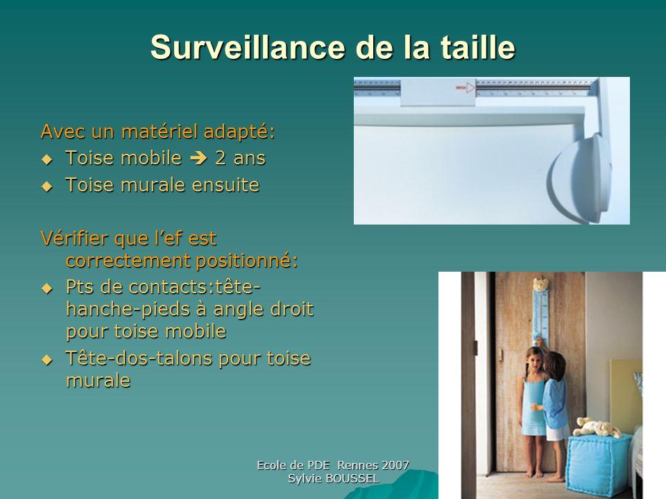 Ecole de PDE Rennes 2007 Sylvie BOUSSEL 14 Surveillance de la taille Avec un matériel adapté: Toise mobile 2 ans Toise mobile 2 ans Toise murale ensui