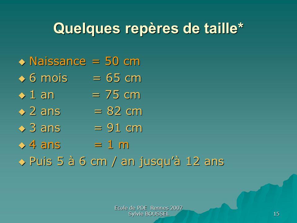 Ecole de PDE Rennes 2007 Sylvie BOUSSEL 15 Quelques repères de taille* Naissance = 50 cm Naissance = 50 cm 6 mois = 65 cm 6 mois = 65 cm 1 an = 75 cm