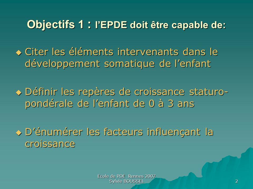 Ecole de PDE Rennes 2007 Sylvie BOUSSEL 2 Objectifs 1 : lEPDE doit être capable de: Citer les éléments intervenants dans le développement somatique de