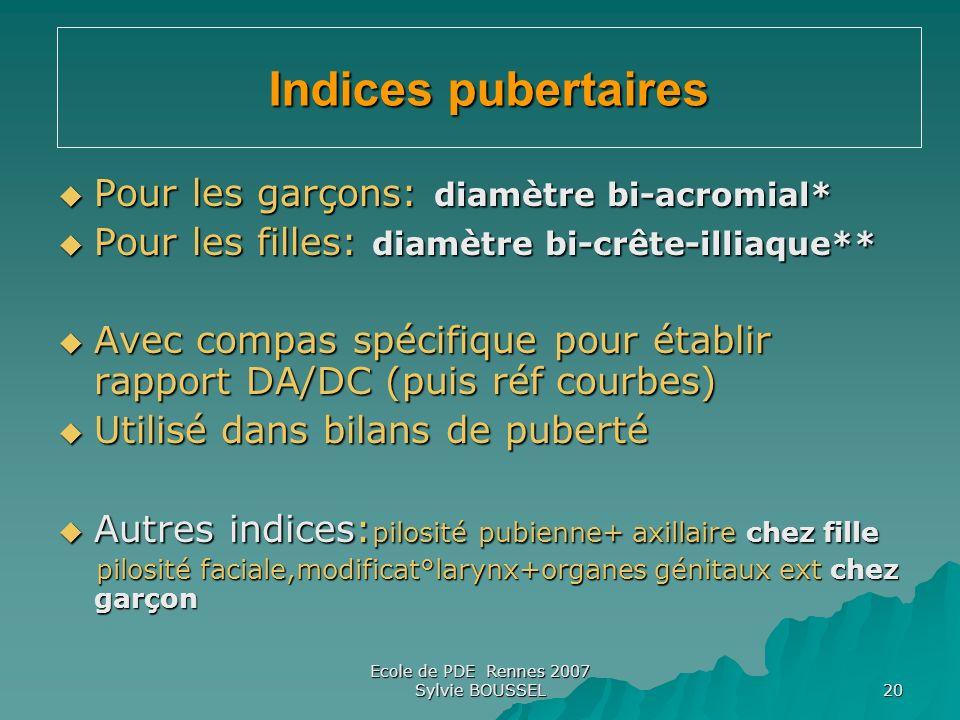 Ecole de PDE Rennes 2007 Sylvie BOUSSEL 20 Indices pubertaires Pour les garçons: diamètre bi-acromial* Pour les garçons: diamètre bi-acromial* Pour le