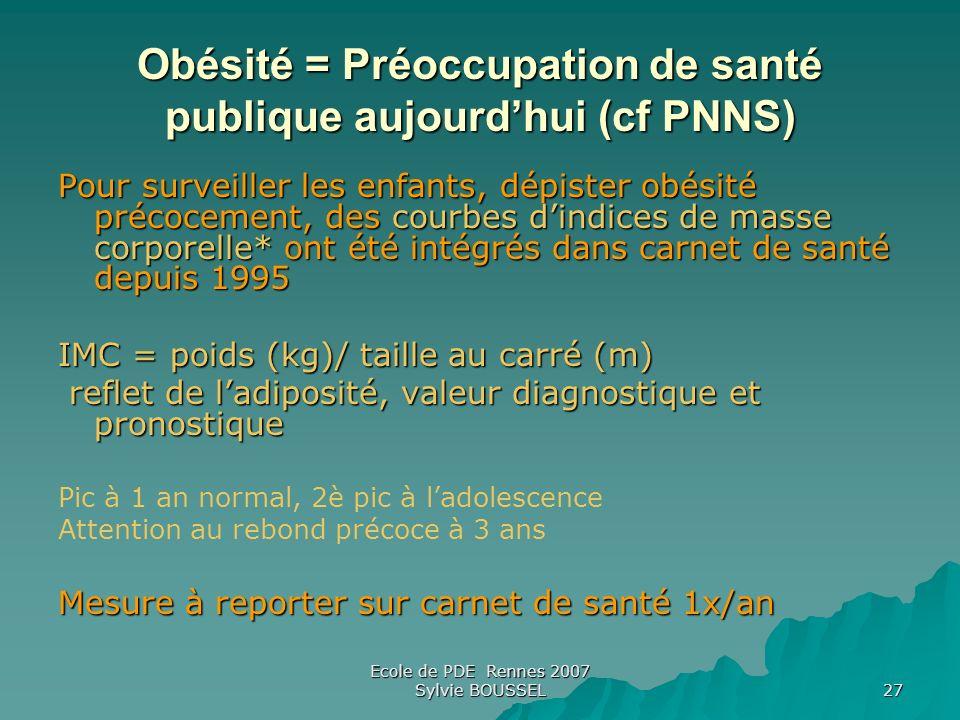 Ecole de PDE Rennes 2007 Sylvie BOUSSEL 27 Obésité = Préoccupation de santé publique aujourdhui (cf PNNS) Pour surveiller les enfants, dépister obésit