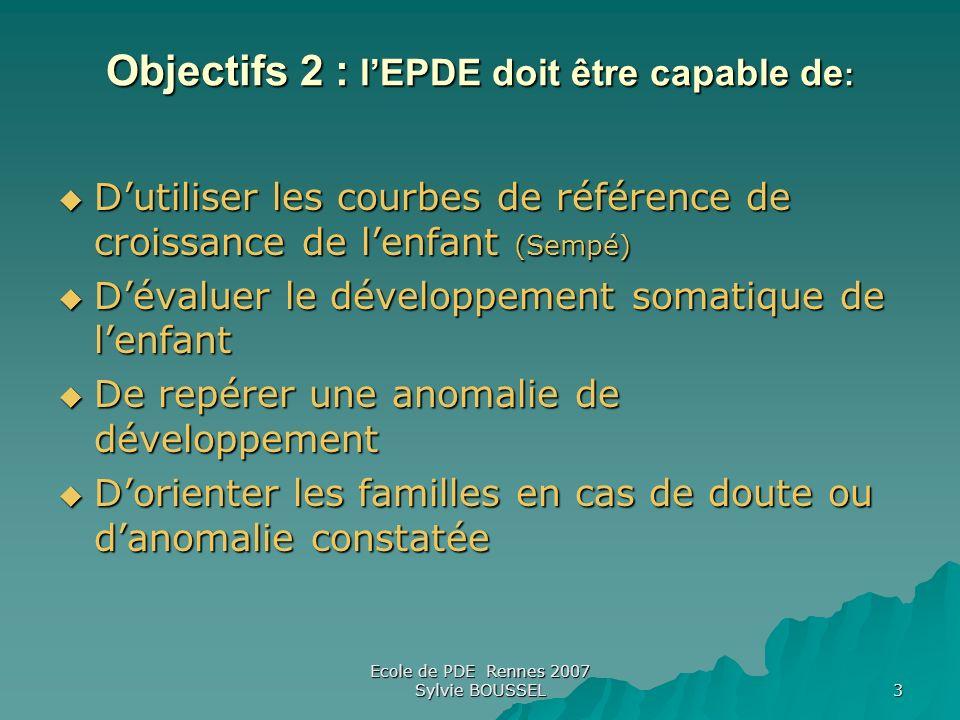Ecole de PDE Rennes 2007 Sylvie BOUSSEL 3 Objectifs 2 : lEPDE doit être capable de : Dutiliser les courbes de référence de croissance de lenfant (Semp