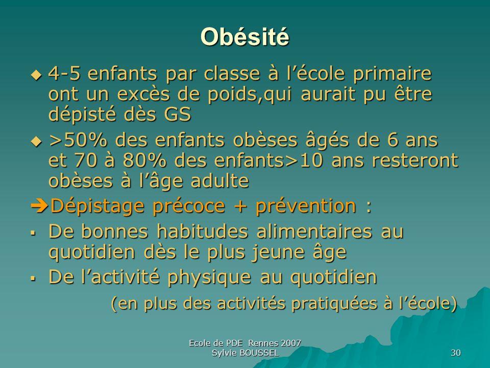Ecole de PDE Rennes 2007 Sylvie BOUSSEL 30 Obésité 4-5 enfants par classe à lécole primaire ont un excès de poids,qui aurait pu être dépisté dès GS 4-