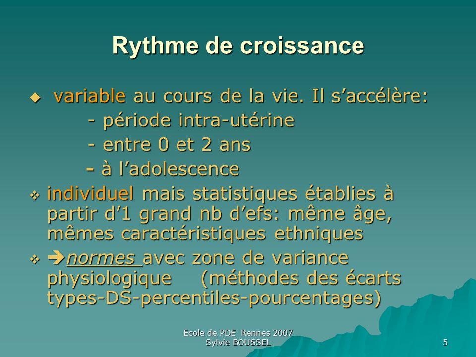 Ecole de PDE Rennes 2007 Sylvie BOUSSEL 5 Rythme de croissance variable au cours de la vie. Il saccélère: variable au cours de la vie. Il saccélère: -