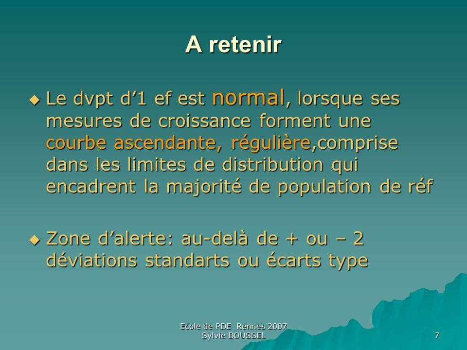 7 A retenir Le dvpt d1 ef est normal, lorsque ses mesures de croissance forment une courbe ascendante, régulière,comprise dans les limites de distribu