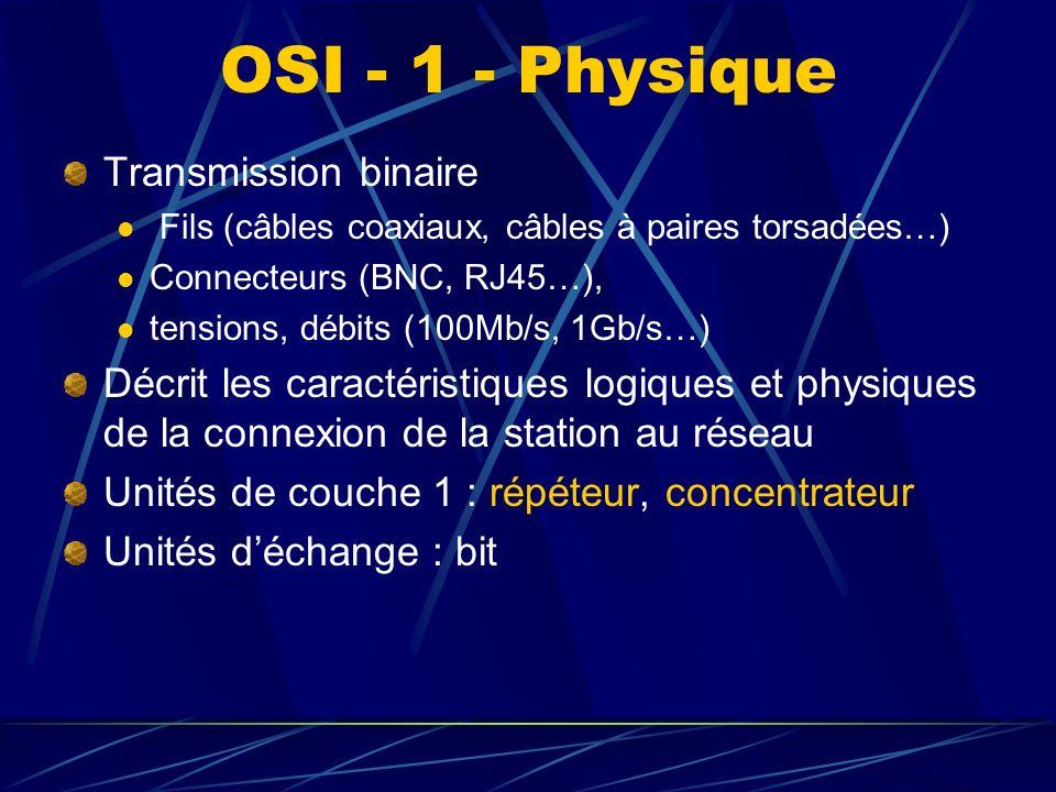 OSI - 1 - Physique Transmission binaire Fils (câbles coaxiaux, câbles à paires torsadées…) Connecteurs (BNC, RJ45…), tensions, débits (100Mb/s, 1Gb/s…) Décrit les caractéristiques logiques et physiques de la connexion de la station au réseau Unités de couche 1 : répéteur, concentrateur Unités déchange : bit