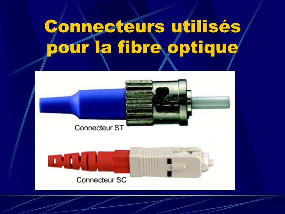 Connecteurs utilisés pour la fibre optique