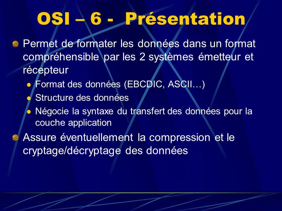 OSI – 6 - Présentation Permet de formater les données dans un format compréhensible par les 2 systèmes émetteur et récepteur Format des données (EBCDIC, ASCII…) Structure des données Négocie la syntaxe du transfert des données pour la couche application Assure éventuellement la compression et le cryptage/décryptage des données