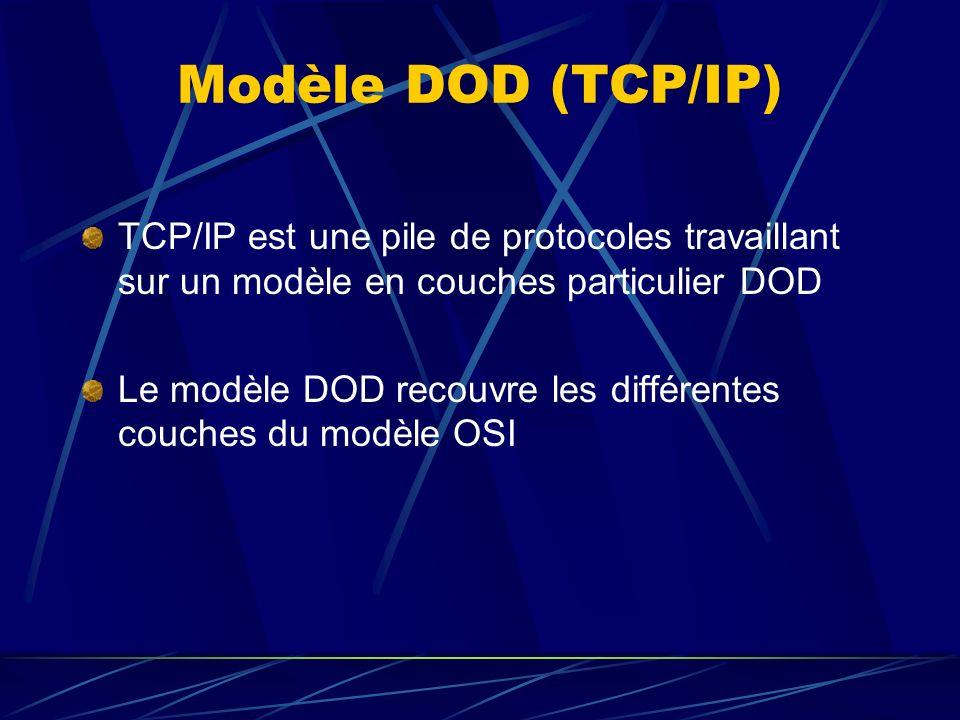 Modèle DOD (TCP/IP) TCP/IP est une pile de protocoles travaillant sur un modèle en couches particulier DOD Le modèle DOD recouvre les différentes couches du modèle OSI