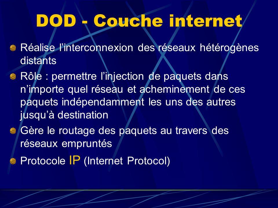 DOD - Couche internet Réalise linterconnexion des réseaux hétérogènes distants Rôle : permettre linjection de paquets dans nimporte quel réseau et acheminement de ces paquets indépendamment les uns des autres jusquà destination Gère le routage des paquets au travers des réseaux empruntés Protocole IP (Internet Protocol)
