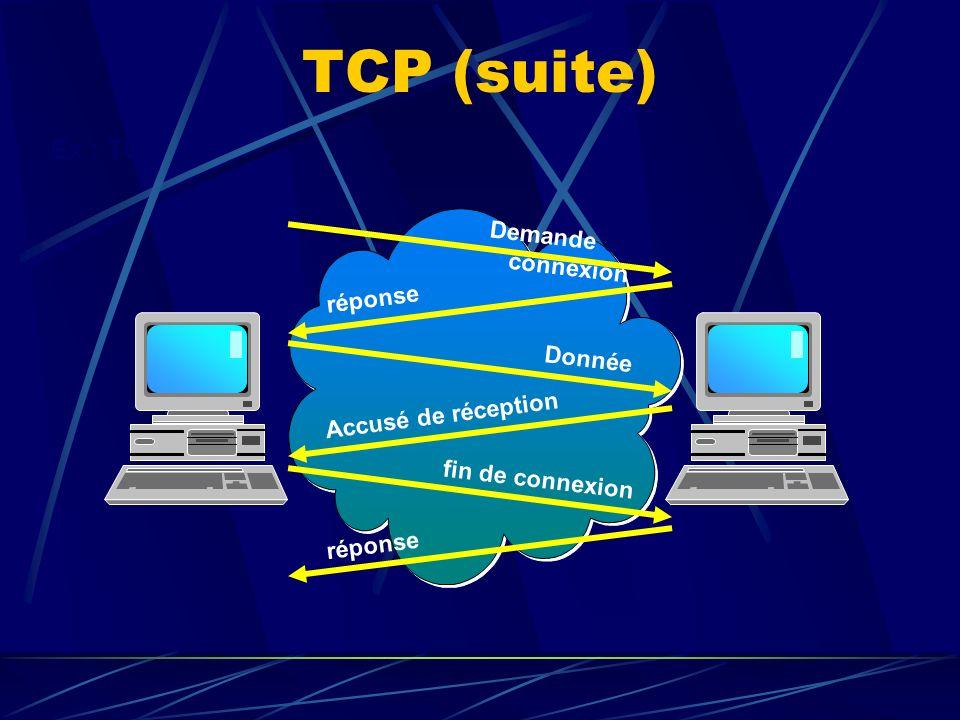 TCP (suite) Demande de connexion réponse Donnée fin de connexion Accusé de réception réponse Ex : TCP
