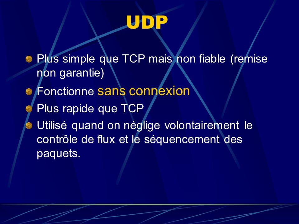 UDP Plus simple que TCP mais non fiable (remise non garantie) Fonctionne sans connexion Plus rapide que TCP Utilisé quand on néglige volontairement le contrôle de flux et le séquencement des paquets.