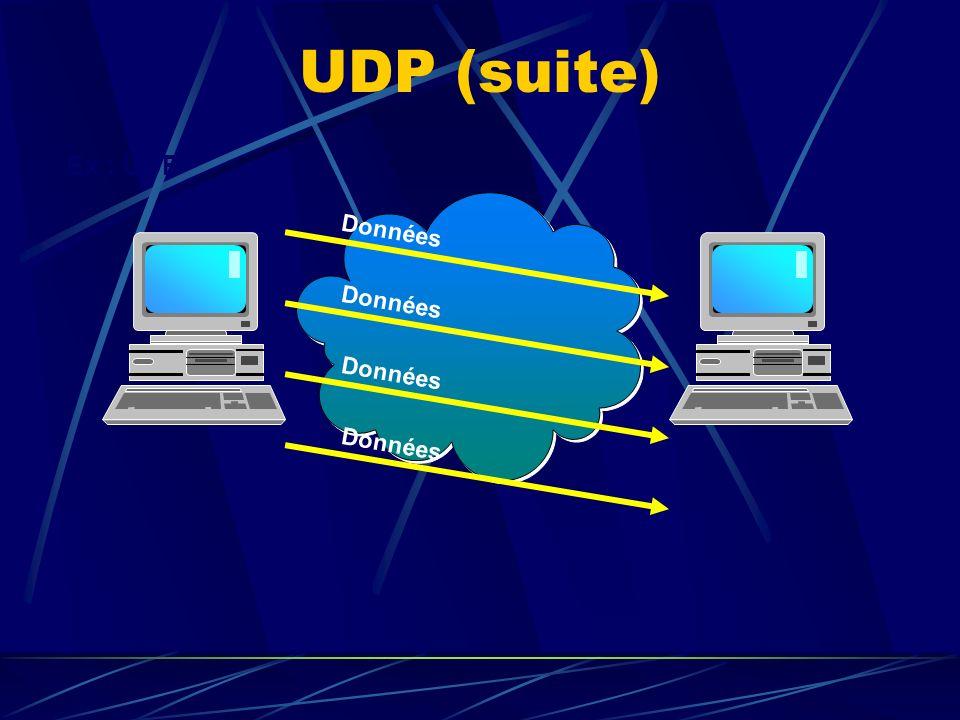 UDP (suite) Données Ex : UDP