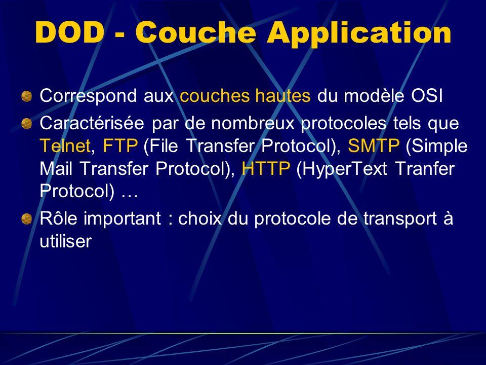 DOD - Couche Application Correspond aux couches hautes du modèle OSI Caractérisée par de nombreux protocoles tels que Telnet, FTP (File Transfer Protocol), SMTP (Simple Mail Transfer Protocol), HTTP (HyperText Tranfer Protocol) … Rôle important : choix du protocole de transport à utiliser