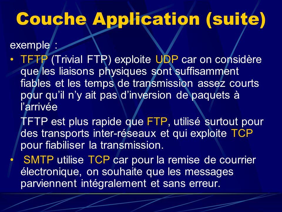 Couche Application (suite) exemple : TFTP (Trivial FTP) exploite UDP car on considère que les liaisons physiques sont suffisamment fiables et les temps de transmission assez courts pour quil ny ait pas dinversion de paquets à larrivée TFTP est plus rapide que FTP, utilisé surtout pour des transports inter-réseaux et qui exploite TCP pour fiabiliser la transmission.