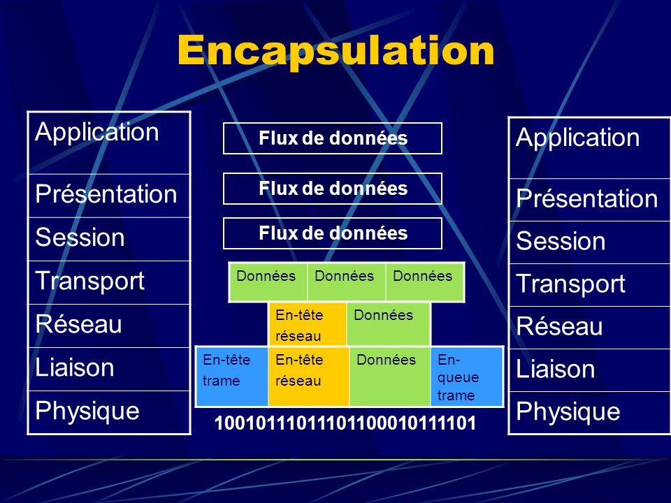 Applications Réseau Transfert de fichiers FTP Messagerie électronique Navigateur Web Applications PC Base de données (Access, Oracle…) Traitements de texte (Word…) Tableurs (Excel…) 7 Application (suite)