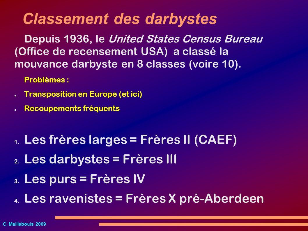C. Maillebouis 2009 Depuis 1936, le United States Census Bureau (Office de recensement USA) a classé la mouvance darbyste en 8 classes (voire 10). Pro