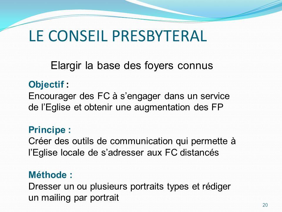 20 Elargir la base des foyers connus Objectif : Encourager des FC à sengager dans un service de lEglise et obtenir une augmentation des FP Principe :