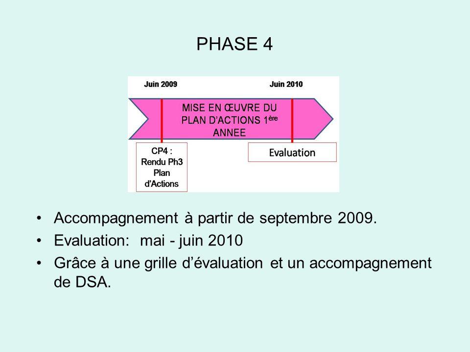 Accompagnement à partir de septembre 2009.