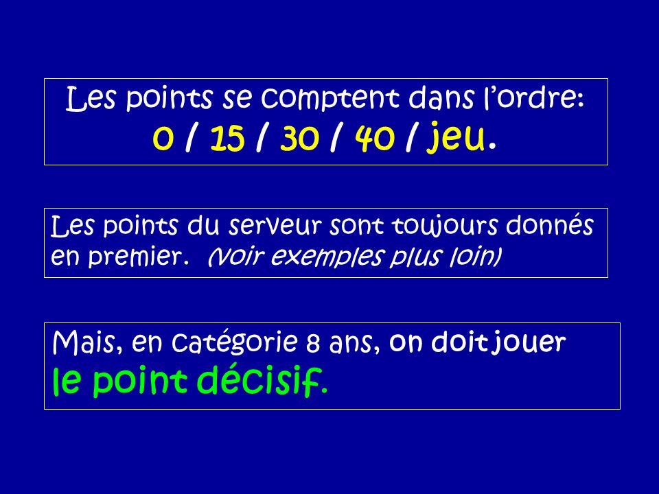 Les points se comptent dans lordre: 0 / 15 / 30 / 40 / jeu.