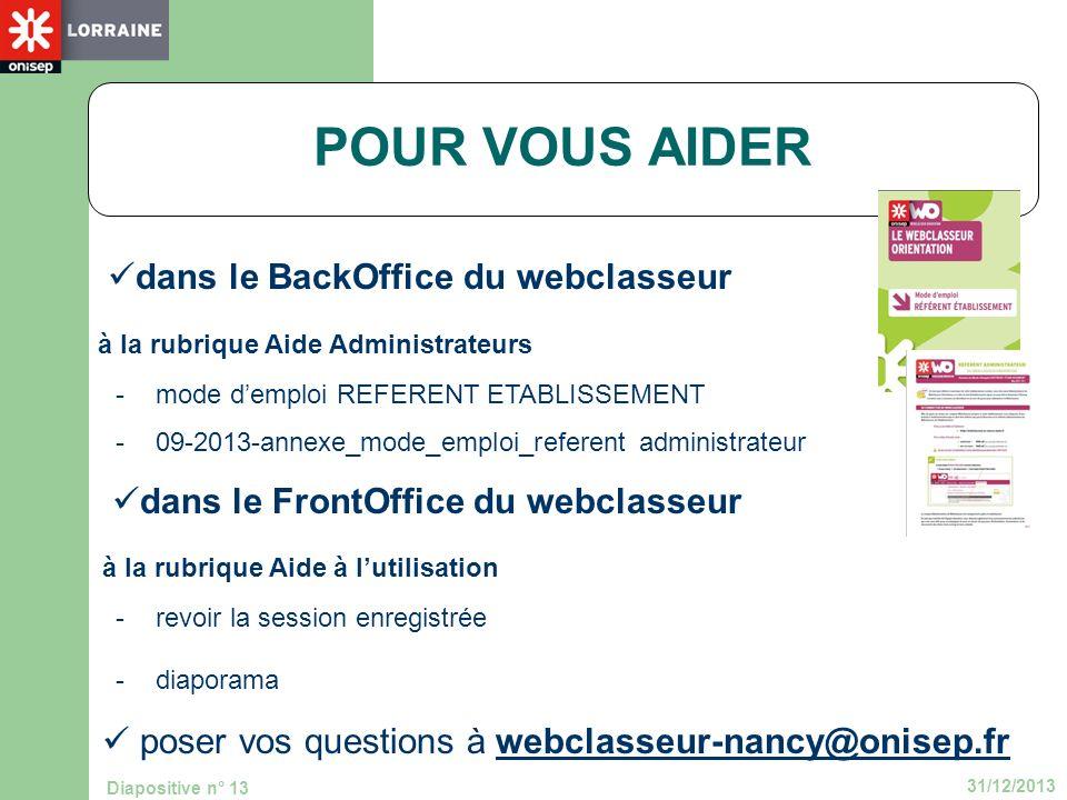 31/12/2013 Diapositive n° 13 POUR VOUS AIDER dans le BackOffice du webclasseur à la rubrique Aide Administrateurs - mode demploi REFERENT ETABLISSEMEN