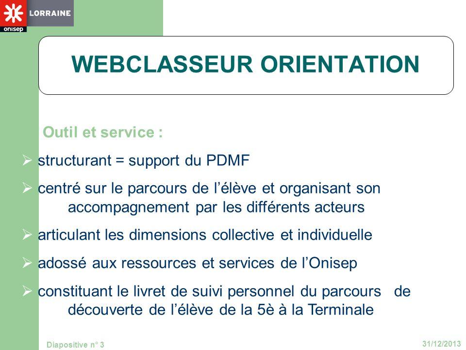 31/12/2013 Diapositive n° 3 WEBCLASSEUR ORIENTATION Outil et service : structurant = support du PDMF centré sur le parcours de lélève et organisant so