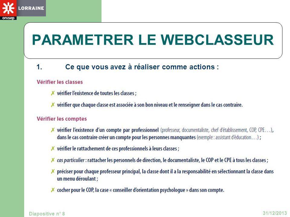 31/12/2013 Diapositive n° 8 PARAMETRER LE WEBCLASSEUR 1.Ce que vous avez à réaliser comme actions :