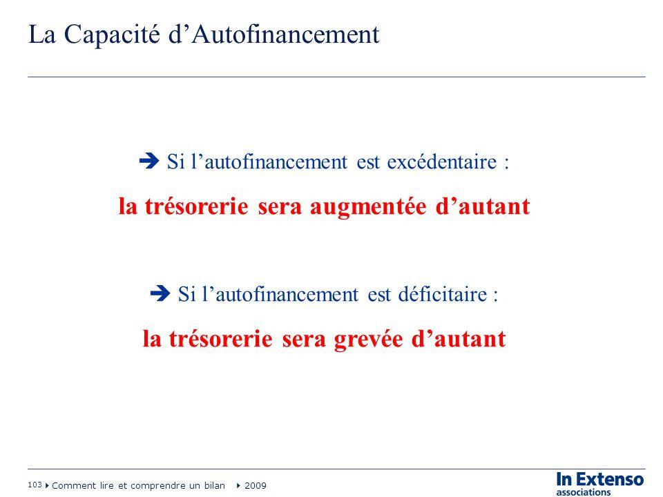 103 Comment lire et comprendre un bilan 2009 La Capacité dAutofinancement Si lautofinancement est excédentaire : la trésorerie sera augmentée dautant